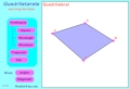 Maths is Fun Quadrilaterals Tool